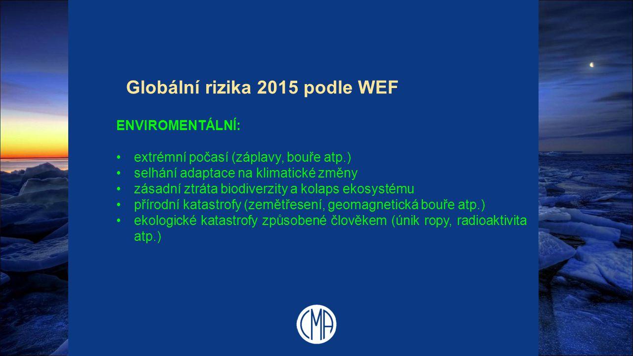 Globální rizika 2015 podle WEF