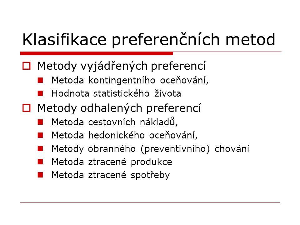 Klasifikace preferenčních metod