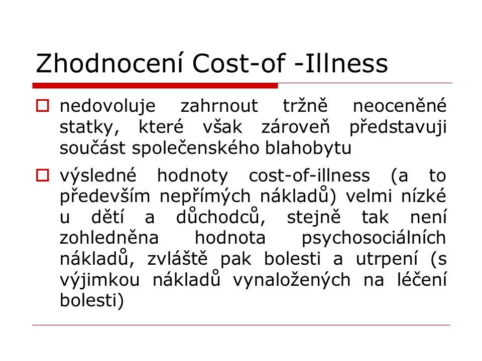 Zhodnocení Cost-of -Illness