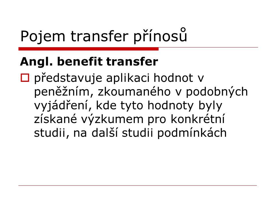 Pojem transfer přínosů