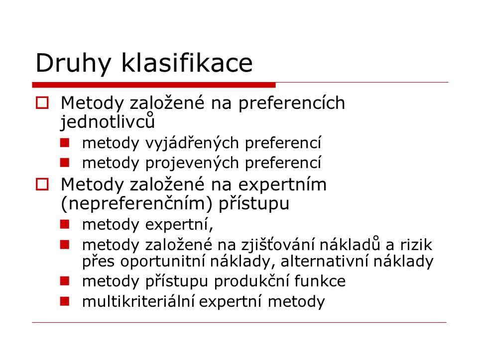 Druhy klasifikace Metody založené na preferencích jednotlivců