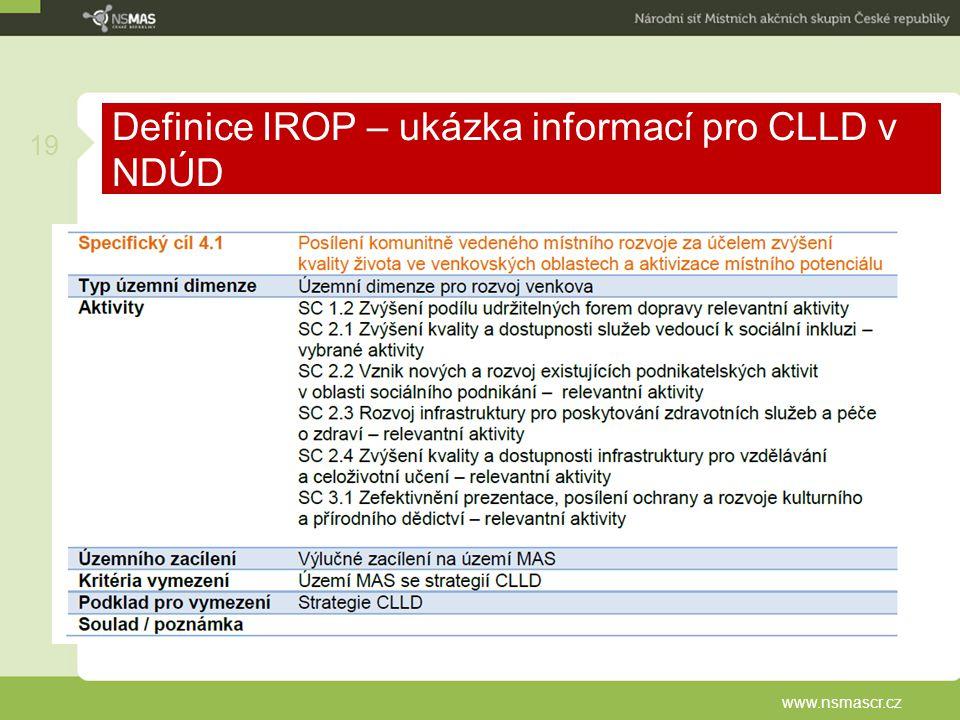 Definice IROP – ukázka informací pro CLLD v NDÚD