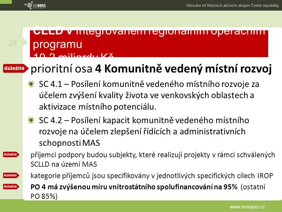 CLLD v Integrovaném regionálním operačním programu 10,2 miliardy Kč