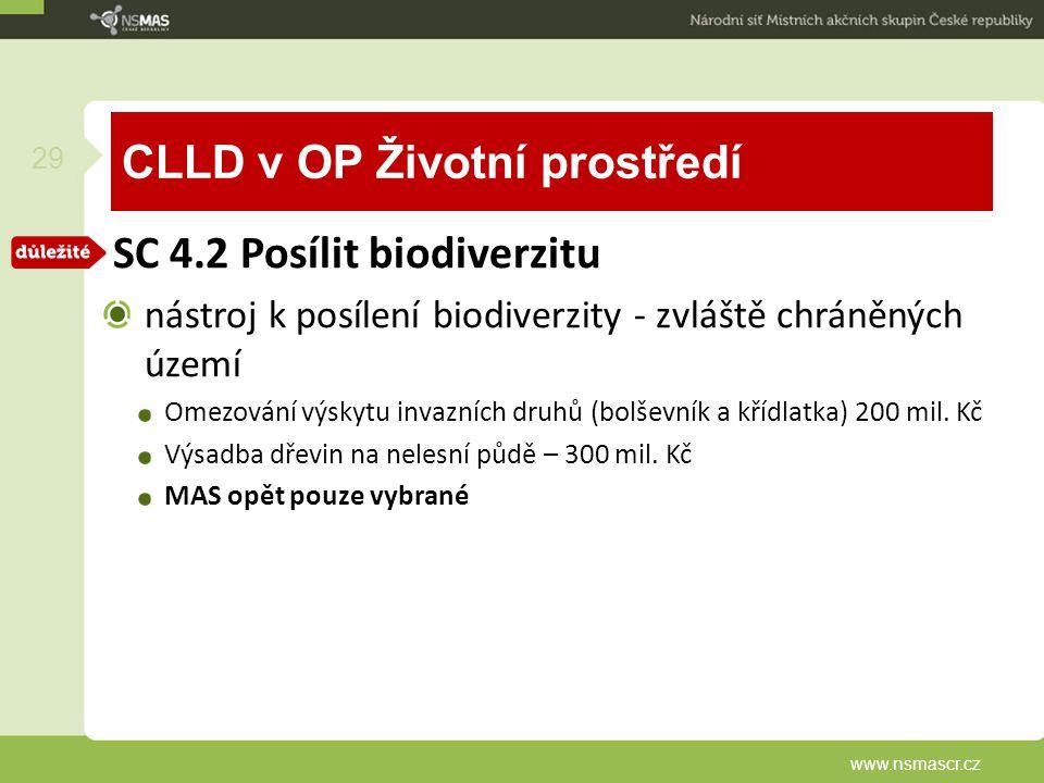 CLLD v OP Životní prostředí
