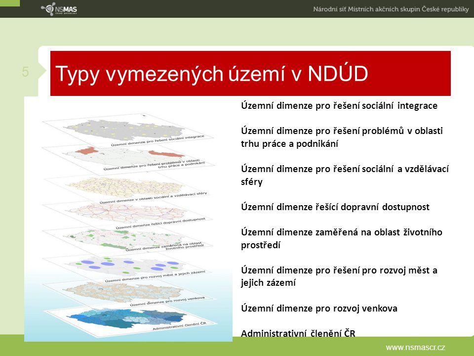 Typy vymezených území v NDÚD