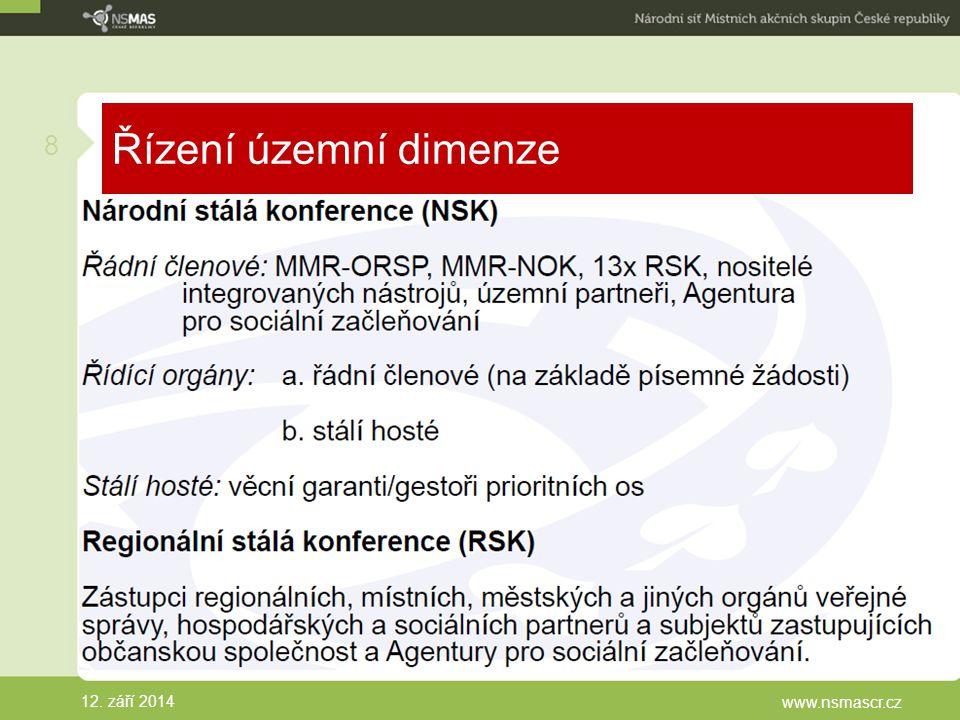 Řízení územní dimenze 12. září 2014 www.nsmascr.cz