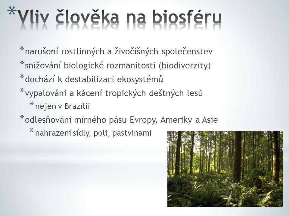 Vliv člověka na biosféru