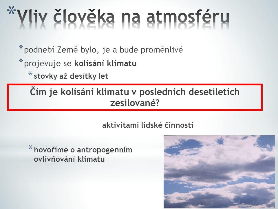 Vliv člověka na atmosféru