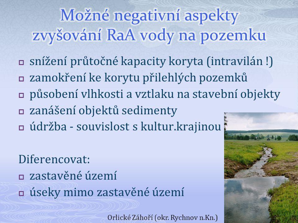 Možné negativní aspekty zvyšování RaA vody na pozemku