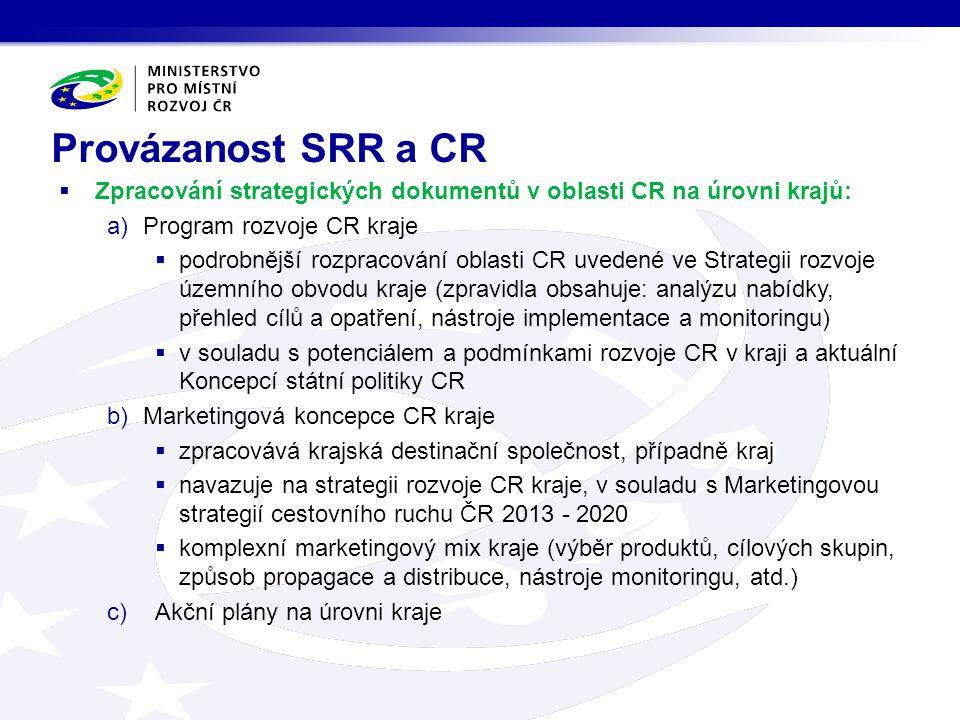 Provázanost SRR a CR Zpracování strategických dokumentů v oblasti CR na úrovni krajů: Program rozvoje CR kraje.