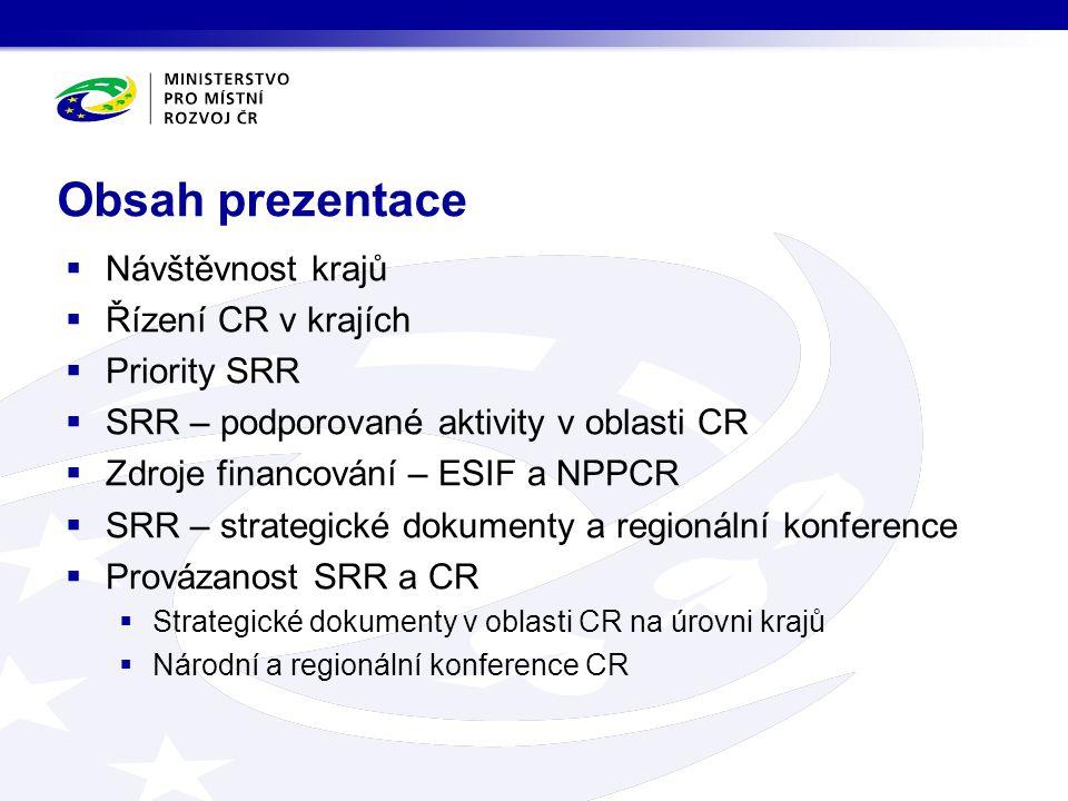 Obsah prezentace Návštěvnost krajů Řízení CR v krajích Priority SRR