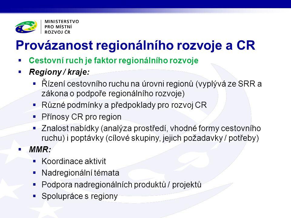 Provázanost regionálního rozvoje a CR