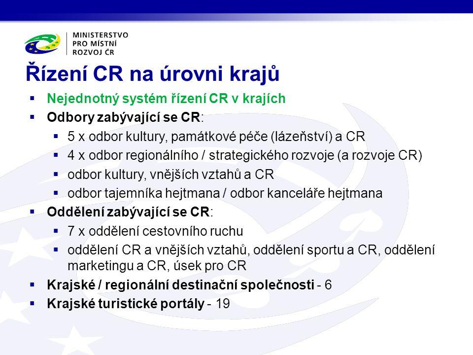 Řízení CR na úrovni krajů