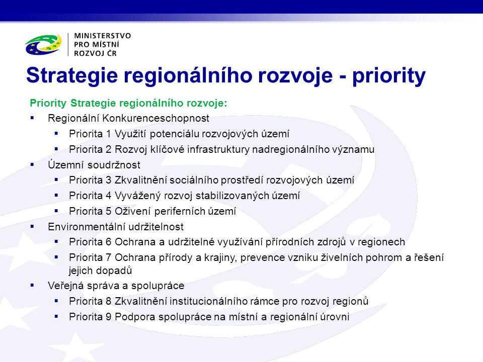 Strategie regionálního rozvoje - priority