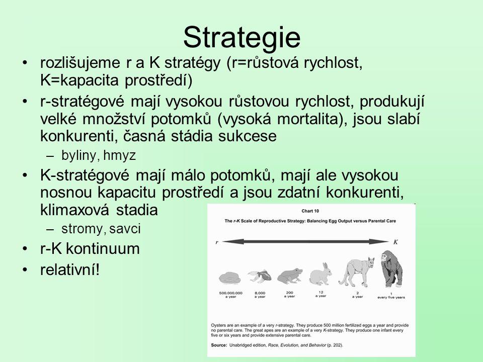 Strategie rozlišujeme r a K stratégy (r=růstová rychlost, K=kapacita prostředí)