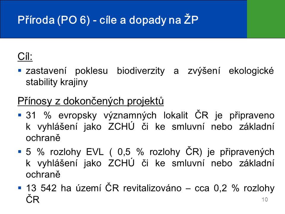 Příroda (PO 6) - cíle a dopady na ŽP