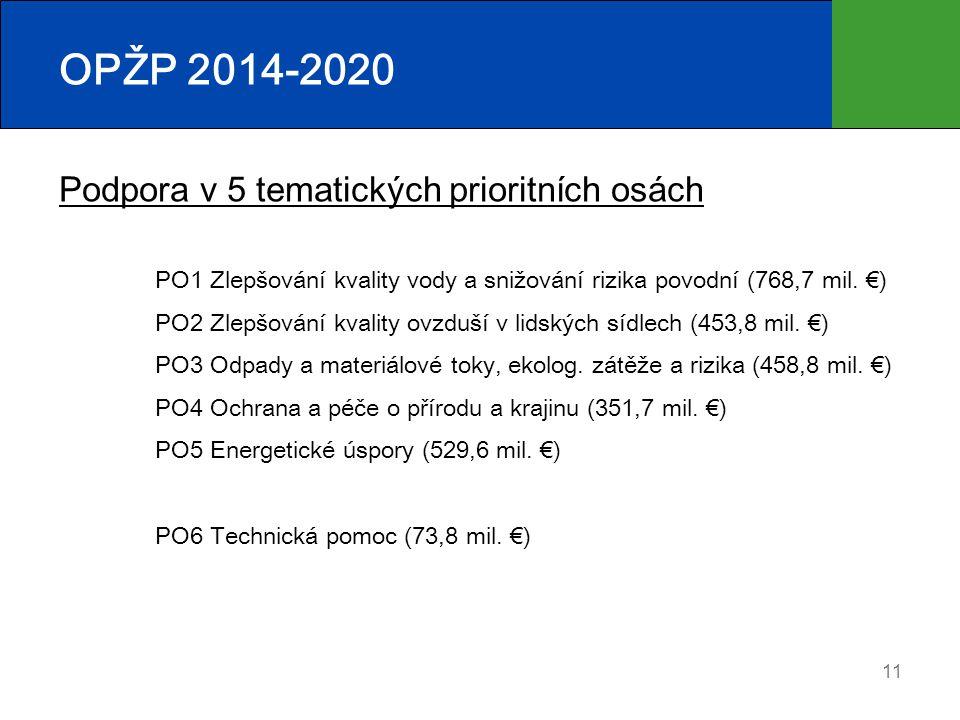 OPŽP 2014-2020 Podpora v 5 tematických prioritních osách