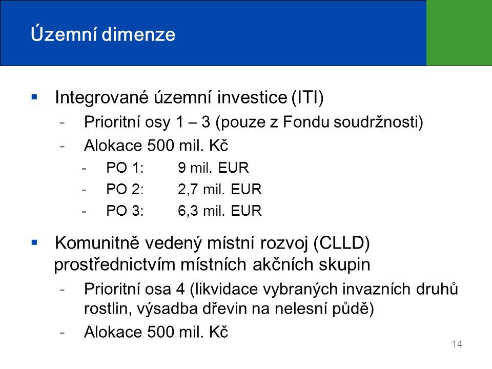 Územní dimenze Integrované územní investice (ITI)