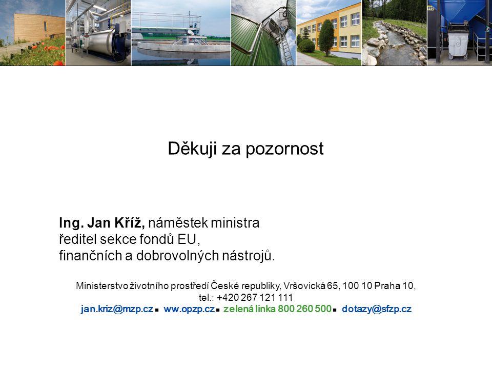 Děkuji za pozornost Ing. Jan Kříž, náměstek ministra