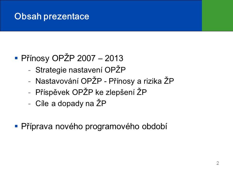 Obsah prezentace Přínosy OPŽP 2007 – 2013