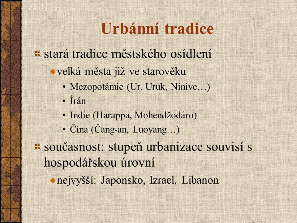 Urbánní tradice stará tradice městského osídlení