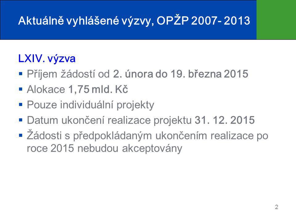 Aktuálně vyhlášené výzvy, OPŽP 2007- 2013
