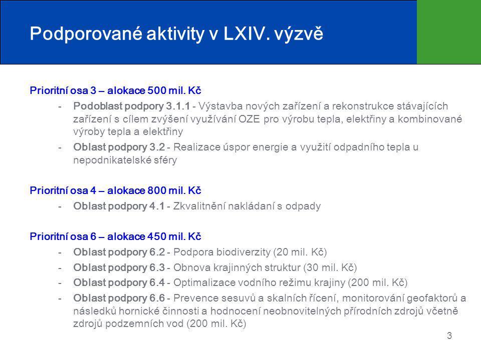 Podporované aktivity v LXIV. výzvě