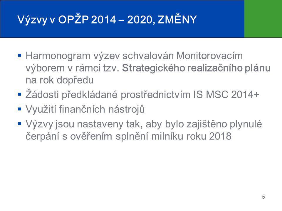 Výzvy v OPŽP 2014 – 2020, ZMĚNY Harmonogram výzev schvalován Monitorovacím výborem v rámci tzv. Strategického realizačního plánu na rok dopředu.