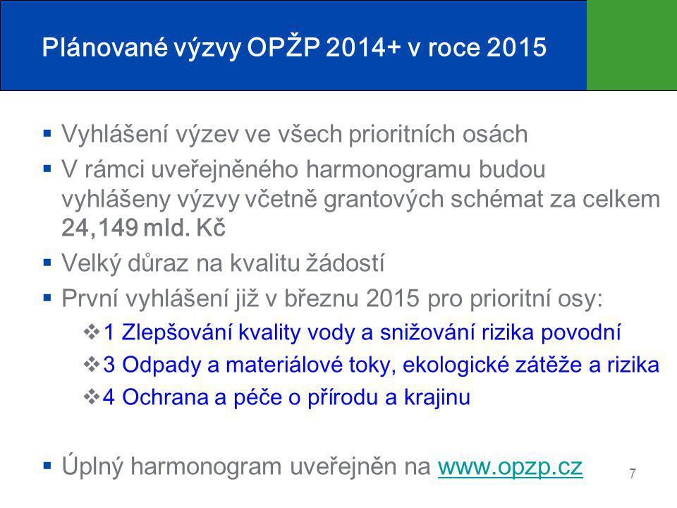 Plánované výzvy OPŽP 2014+ v roce 2015