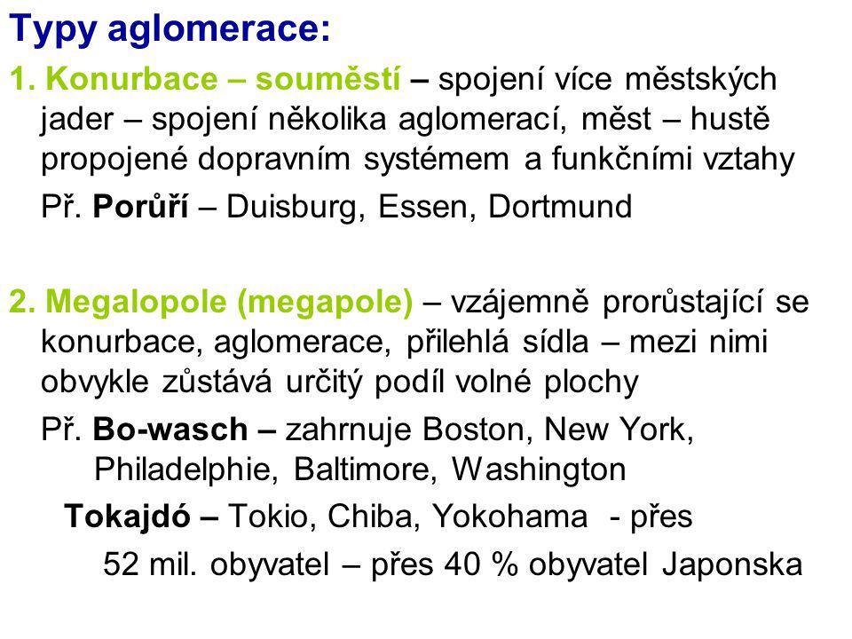 Typy aglomerace: