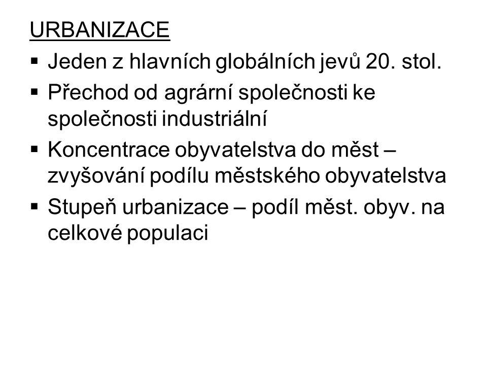 URBANIZACE Jeden z hlavních globálních jevů 20. stol. Přechod od agrární společnosti ke společnosti industriální.