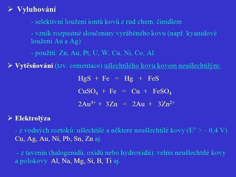 Vyluhování - selektivní loužení iontů kovů z rud chem. činidlem