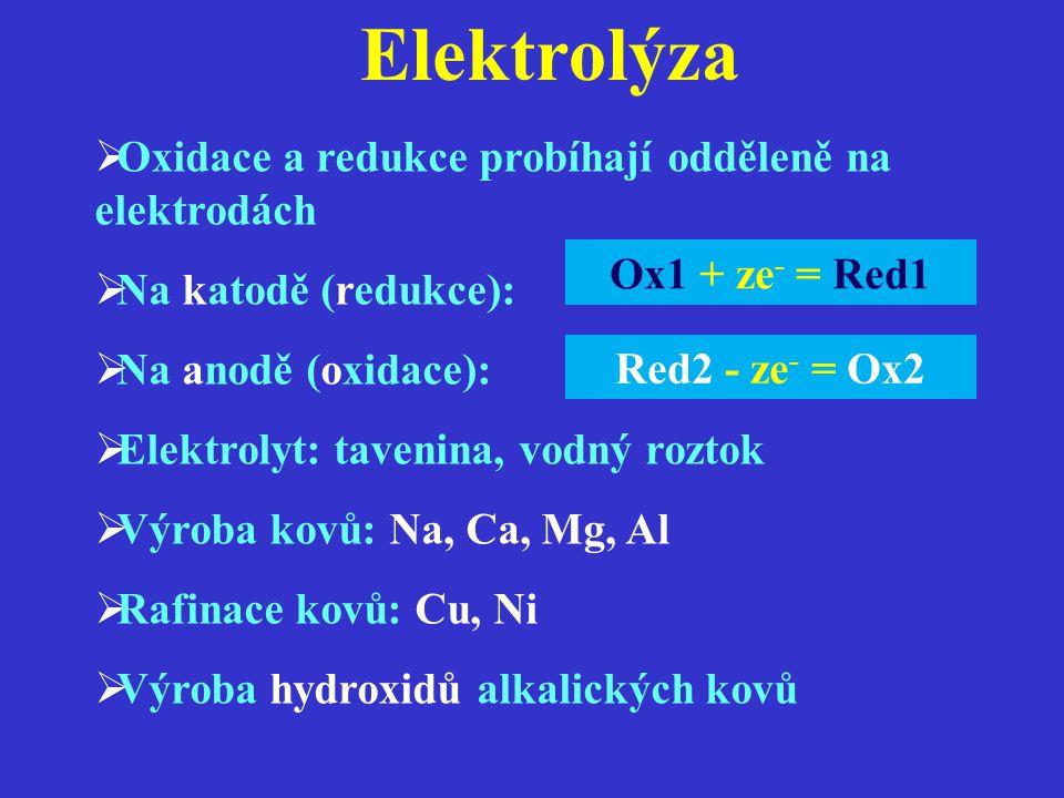 Elektrolýza Oxidace a redukce probíhají odděleně na elektrodách