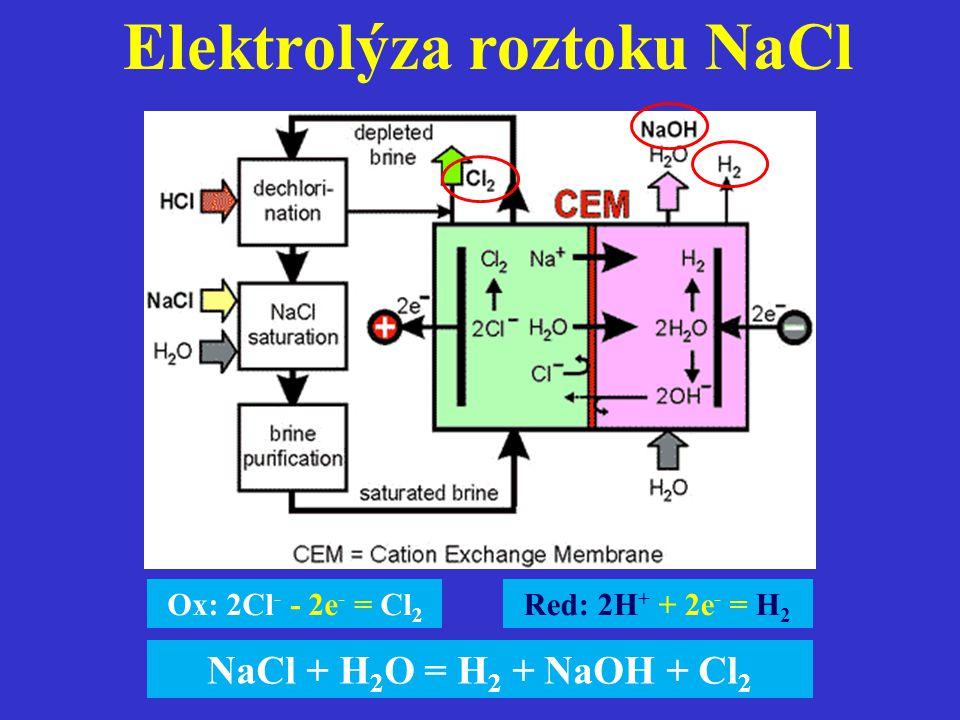 Elektrolýza roztoku NaCl