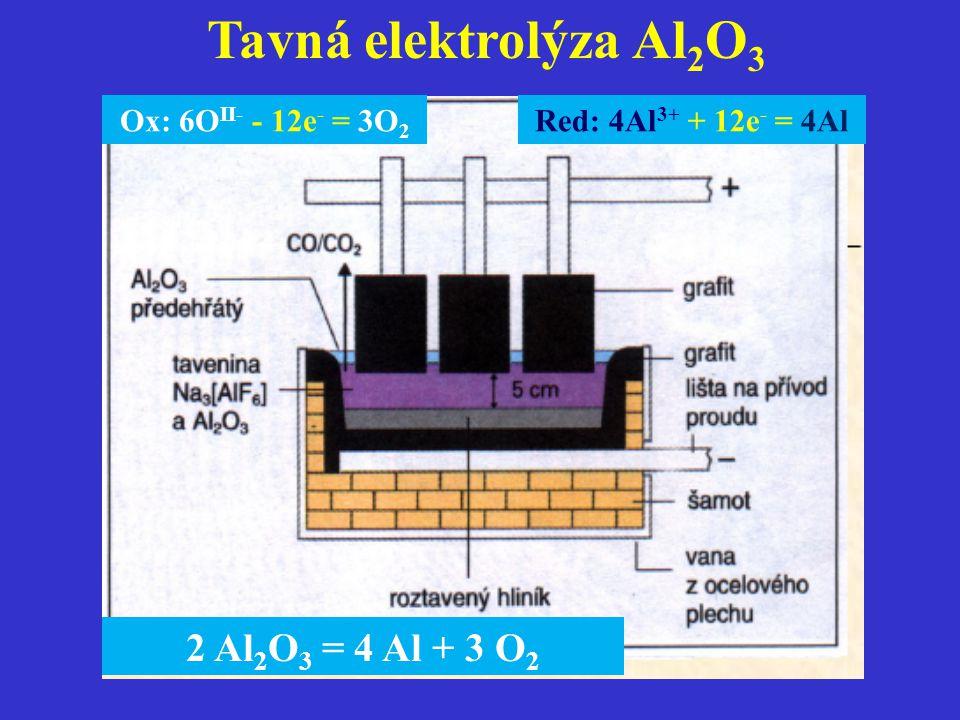Tavná elektrolýza Al2O3 2 Al2O3 = 4 Al + 3 O2 Ox: 6OII- - 12e- = 3O2