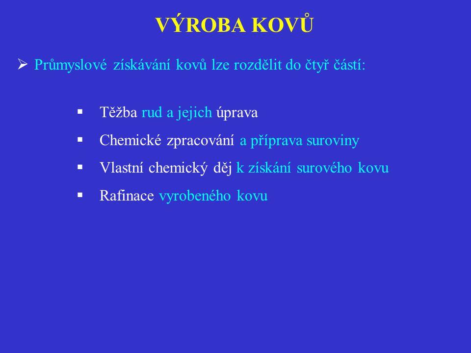 VÝROBA KOVŮ Průmyslové získávání kovů lze rozdělit do čtyř částí: