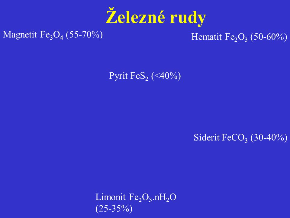 Železné rudy Magnetit Fe3O4 (55-70%) Hematit Fe2O3 (50-60%)
