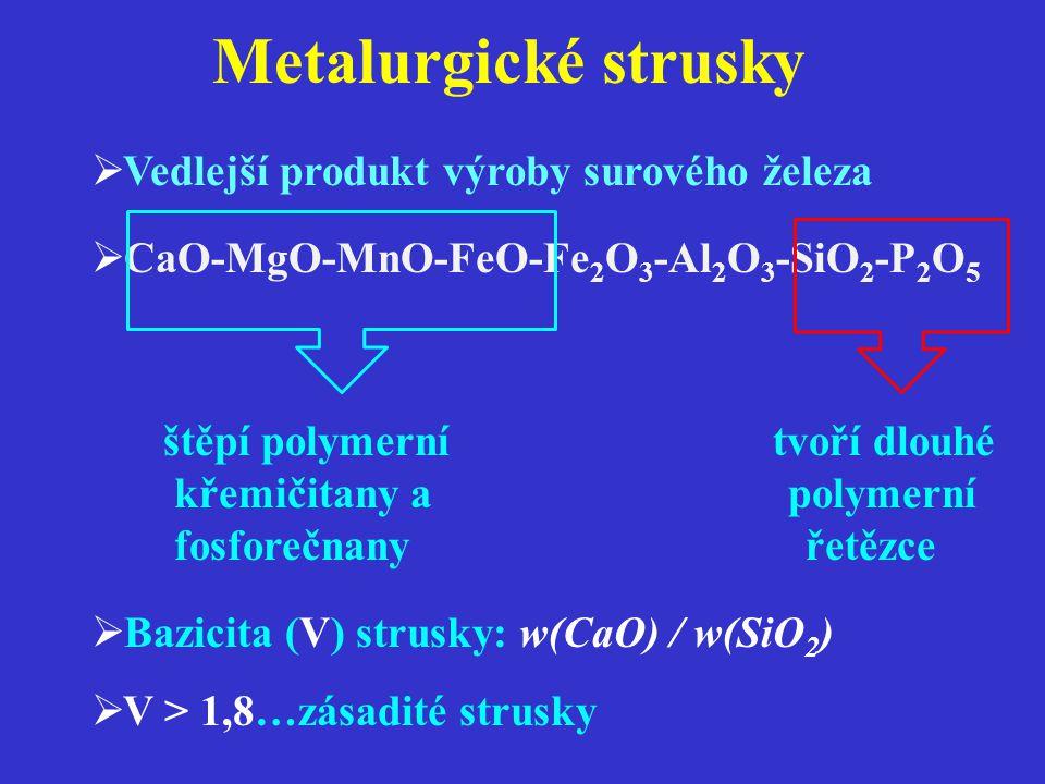 Metalurgické strusky Vedlejší produkt výroby surového železa