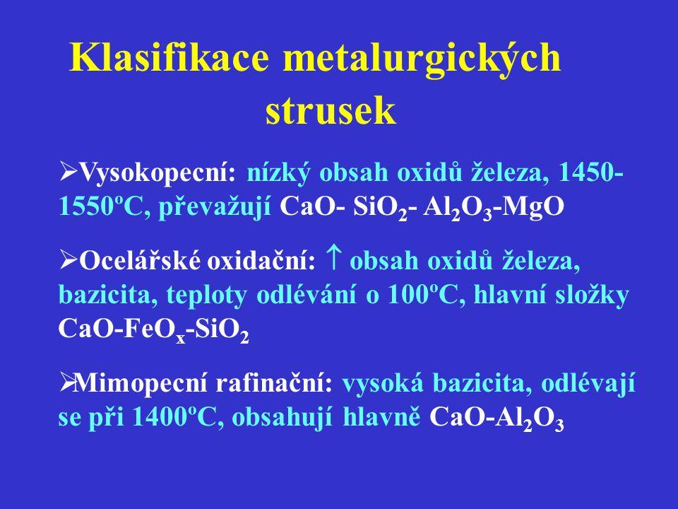 Klasifikace metalurgických strusek
