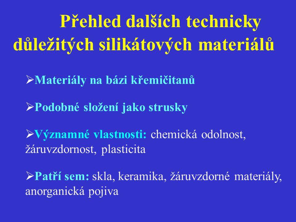 Přehled dalších technicky důležitých silikátových materiálů