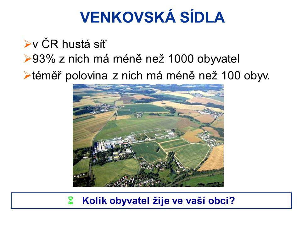  Kolik obyvatel žije ve vaší obci