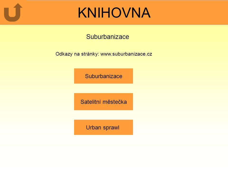 KNIHOVNA Suburbanizace Suburbanizace Satelitní městečka Urban sprawl