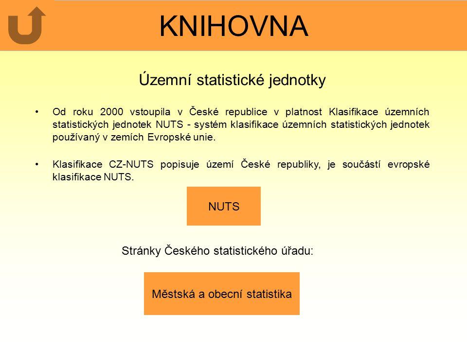 KNIHOVNA Územní statistické jednotky NUTS