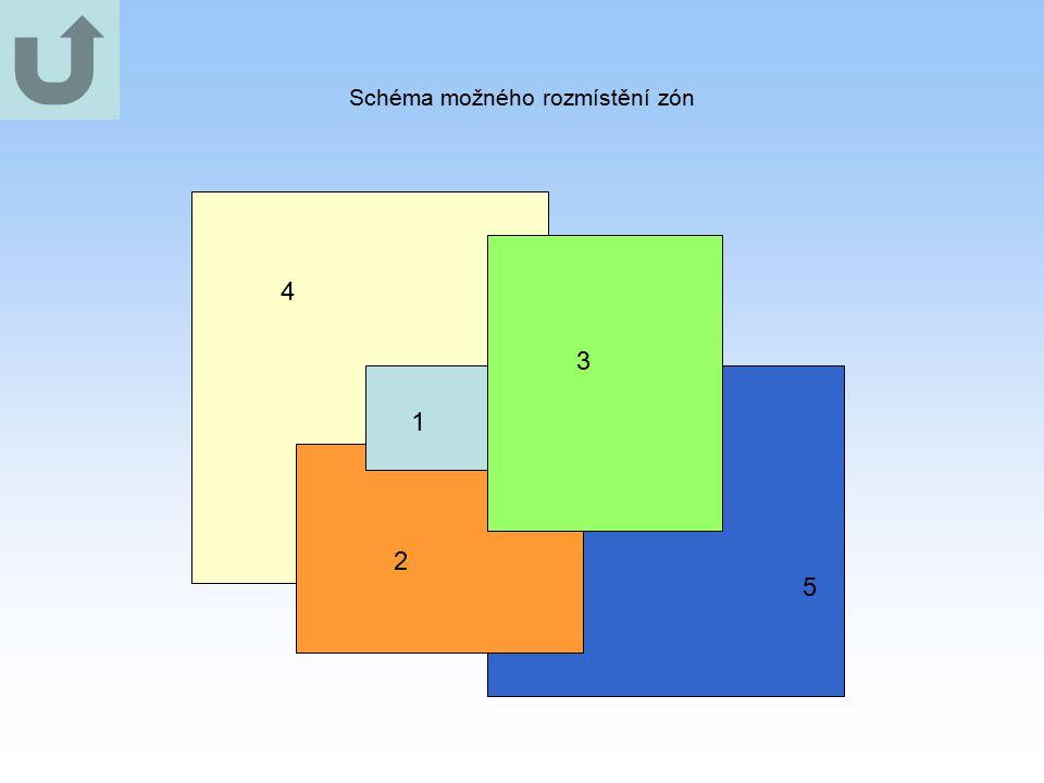 Schéma možného rozmístění zón