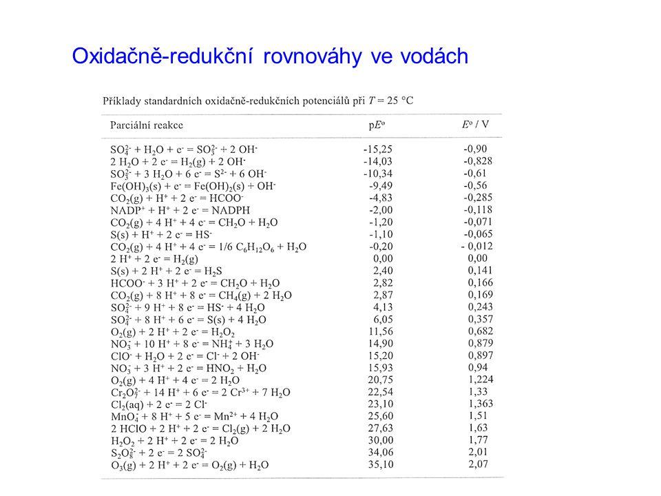 Oxidačně-redukční rovnováhy ve vodách