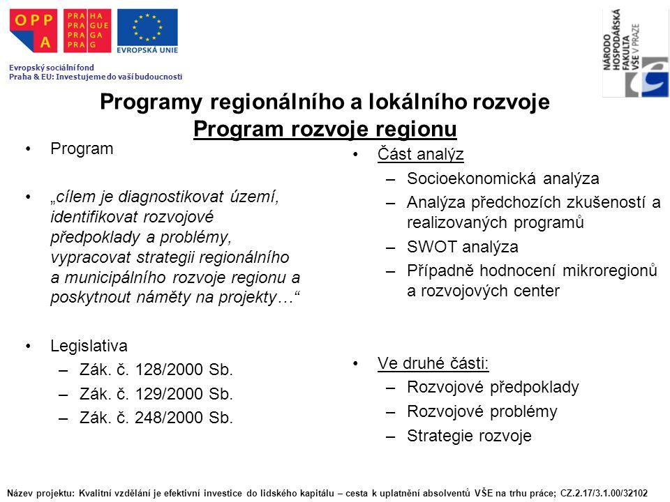 Programy regionálního a lokálního rozvoje Program rozvoje regionu