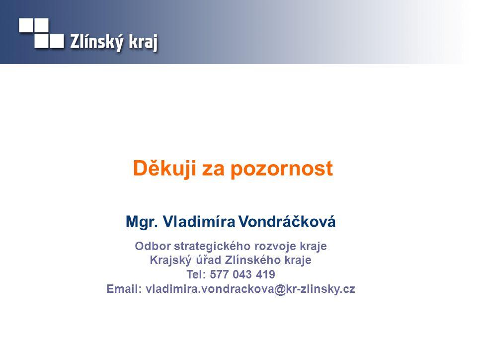 Děkuji za pozornost Mgr. Vladimíra Vondráčková