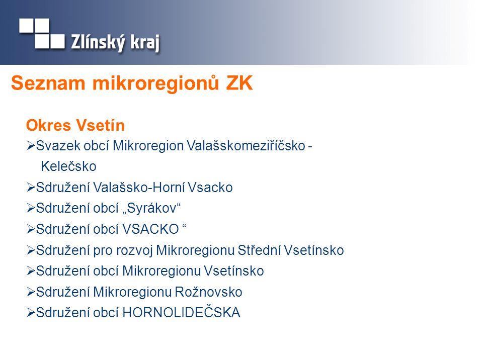 Seznam mikroregionů ZK