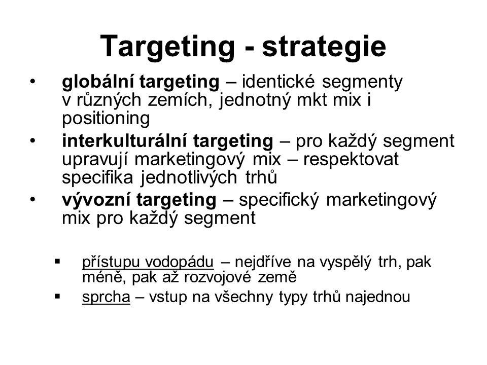 Targeting - strategie globální targeting – identické segmenty v různých zemích, jednotný mkt mix i positioning.