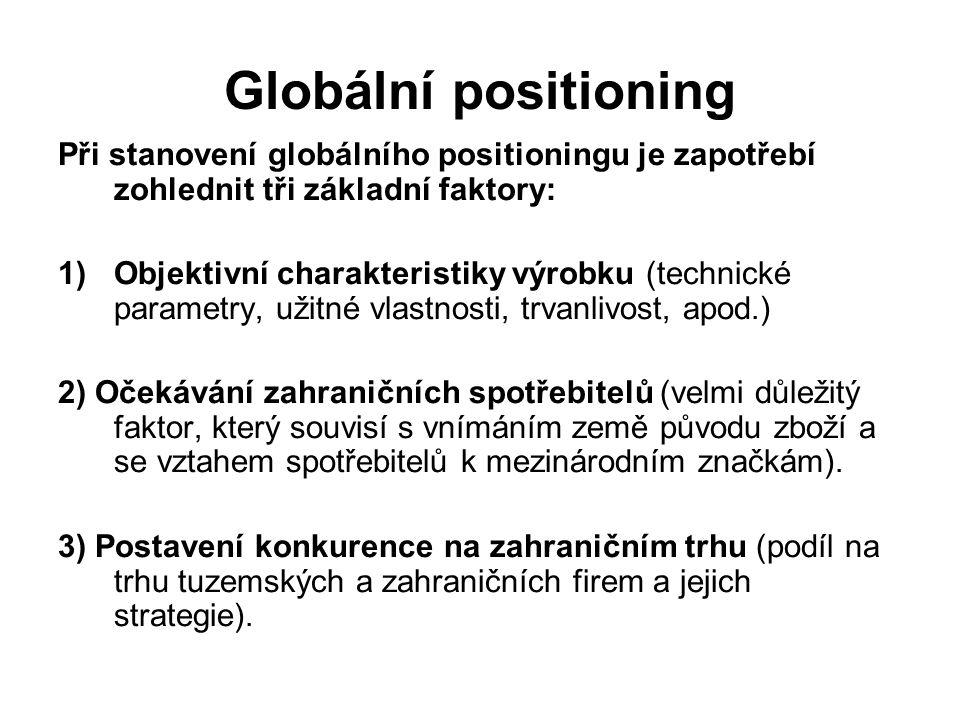 Globální positioning Při stanovení globálního positioningu je zapotřebí zohlednit tři základní faktory: